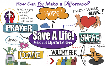 Be the Difference. . . . Save a Life!
